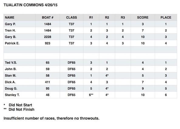 RCMSC_SCORE_4-26-15_WEB_REV